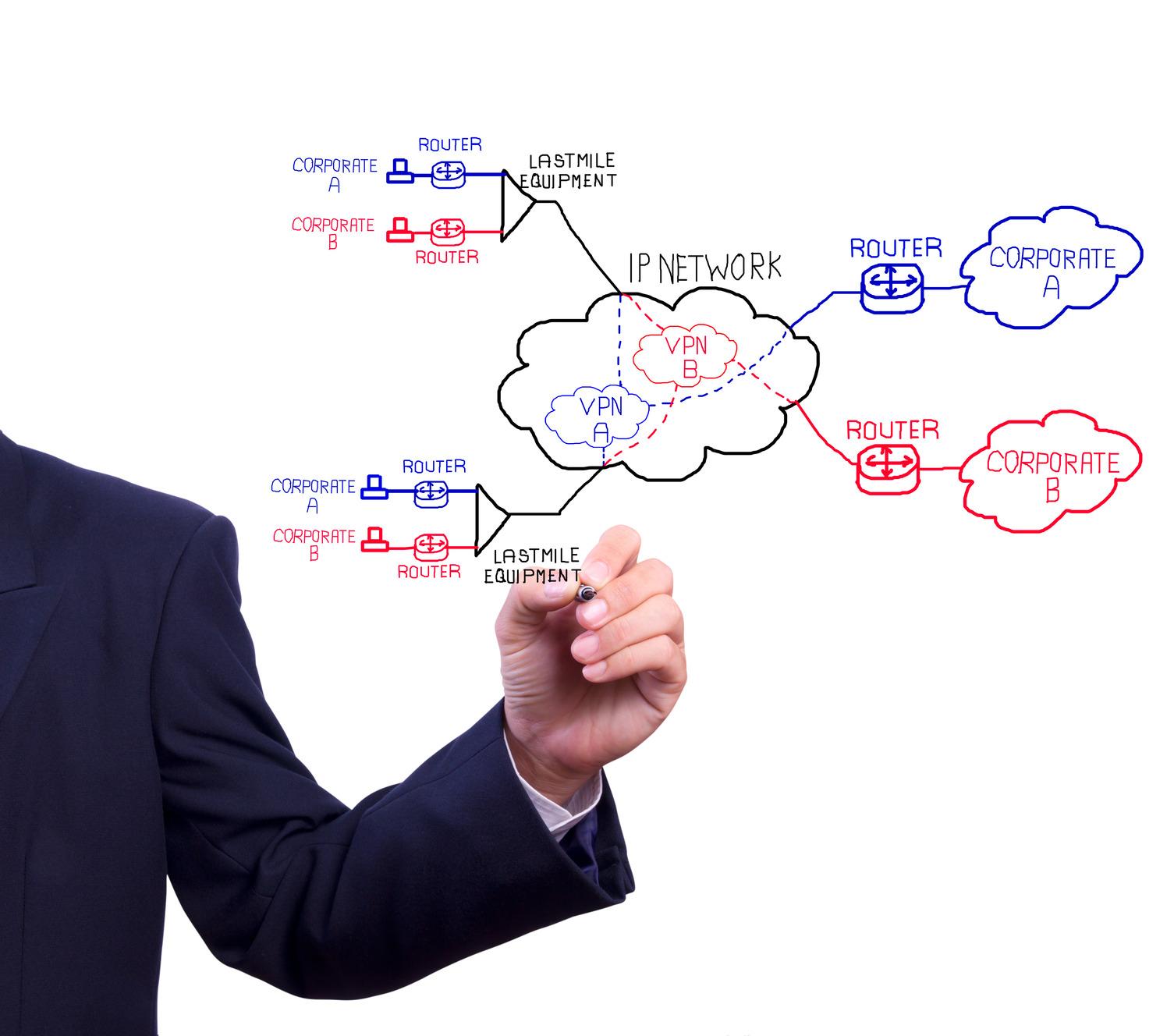佐賀県伊万里市 社内ネットワーク LAN WAN VPN構築